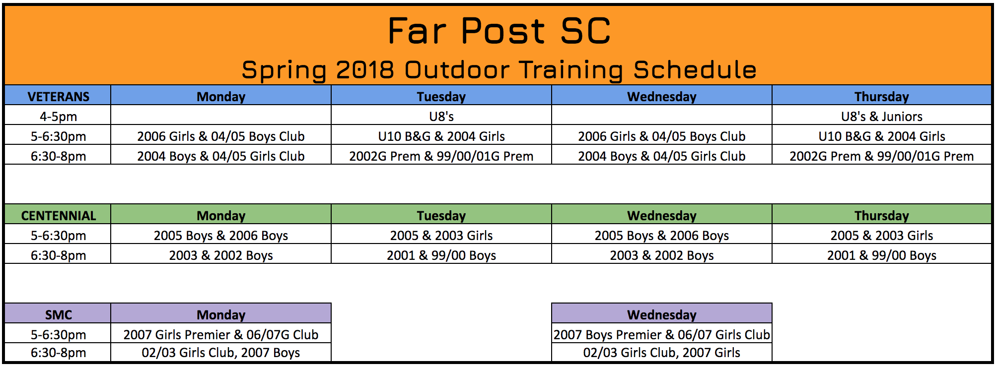training overview | far post soccer club, inc.